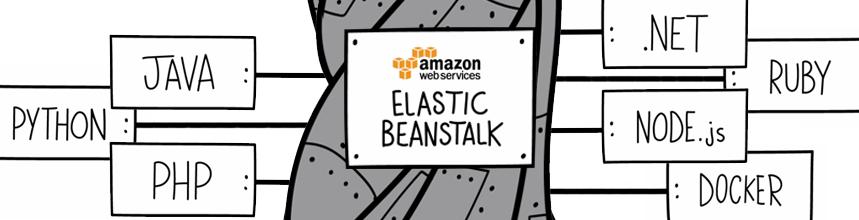 AWS Elastic Beanstalk Tips